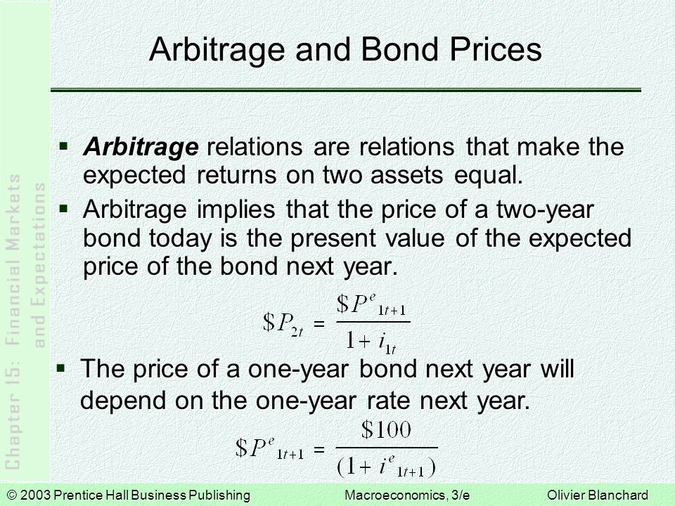 © 2003 Prentice Hall Business PublishingMacroeconomics, 3/e Olivier Blanchard Arbitrage and Bond Prices  Given and, then: In words, the price of two-year bonds is the present value of the payment in two years—discounted using current and next year's expected one-year interest rate.