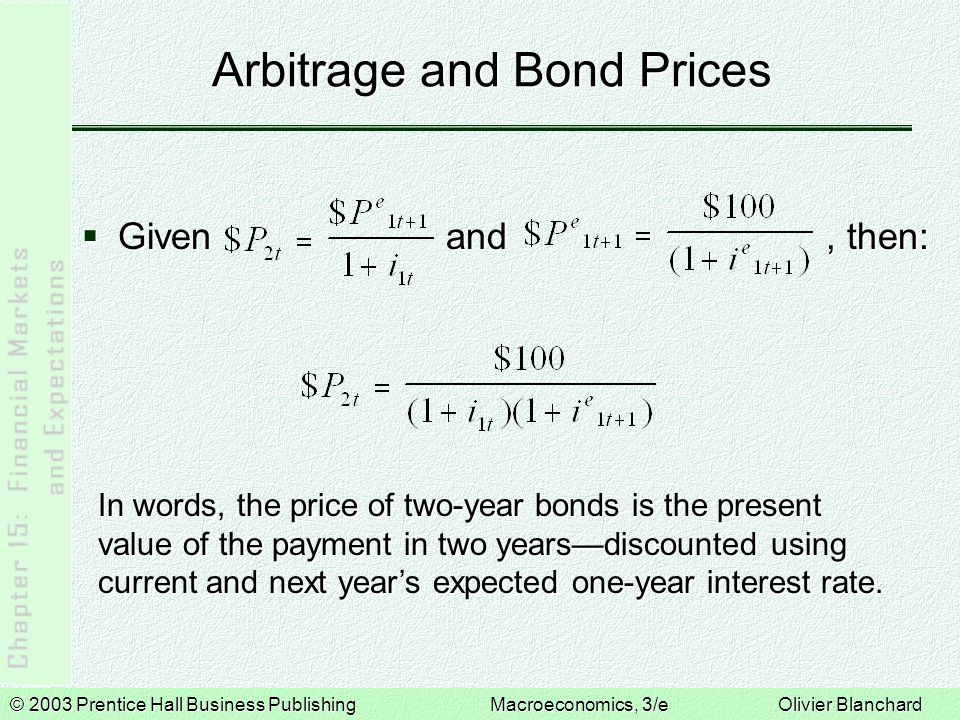 © 2003 Prentice Hall Business PublishingMacroeconomics, 3/e Olivier Blanchard From Bond Prices to Bond Yields  The yield to maturity on an n-year bond, or the n- year interest rate, is the constant annual interest rate that makes the bond price today equal to the present value of future payments of the bond., then: therefore: From here, we can solve for i 2t.