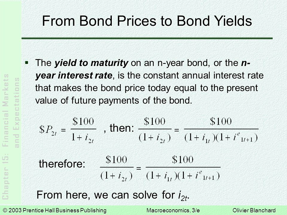 © 2003 Prentice Hall Business PublishingMacroeconomics, 3/e Olivier Blanchard From Bond Prices to Bond Yields  The yield to maturity on a two-year bond, is closely approximated by: In words, the two-year interest rate is the average of the current one-year interest rate and next year's expected one-year interest rate.