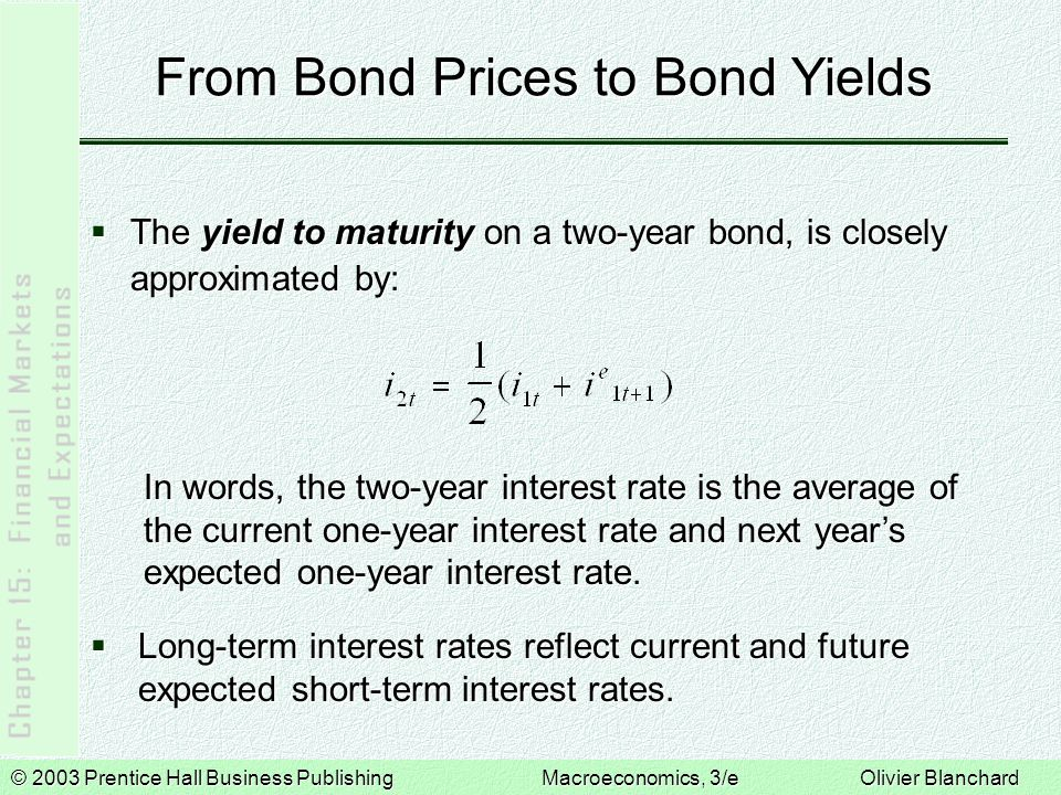 © 2003 Prentice Hall Business PublishingMacroeconomics, 3/e Olivier Blanchard Interpreting the Yield Curve  An upward sloping yield curve means that long-term interest rates are higher than short- term interest rates.