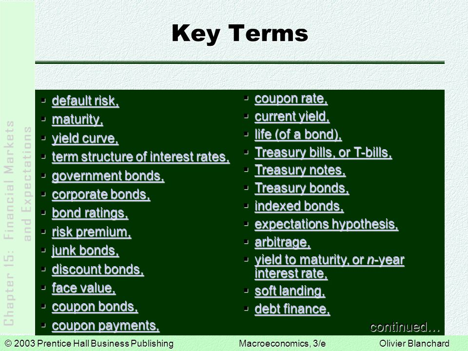 © 2003 Prentice Hall Business PublishingMacroeconomics, 3/e Olivier Blanchard Key Terms  equity finance, equity finance, equity finance,  shares, or stocks, shares, or stocks, shares, or stocks,  dividends, dividends,  random walk, random walk, random walk,  Fed accommodation, Fed accommodation, Fed accommodation,  fundamental value, fundamental value, fundamental value,  rational speculative bubbles, rational speculative bubbles, rational speculative bubbles,  fads, fads,