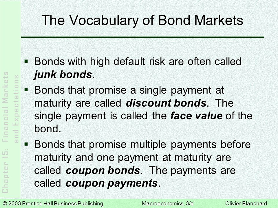 © 2003 Prentice Hall Business PublishingMacroeconomics, 3/e Olivier Blanchard The Vocabulary of Bond Markets  The ratio of the coupon payments to the face value of the bond is called the coupon rate.
