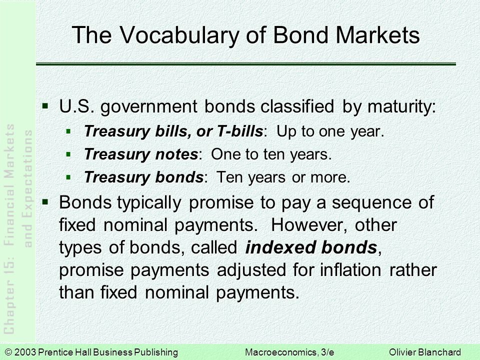 © 2003 Prentice Hall Business PublishingMacroeconomics, 3/e Olivier Blanchard Bond Prices as Present Values  Consider two types of bonds:  A one-year bond—a bond that promises one payment of $100 in one year.