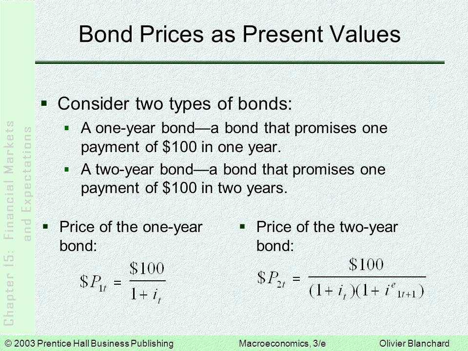 © 2003 Prentice Hall Business PublishingMacroeconomics, 3/e Olivier Blanchard Arbitrage and Bond Prices Returns from Holding One-Year and Two-Year Bonds for One Year