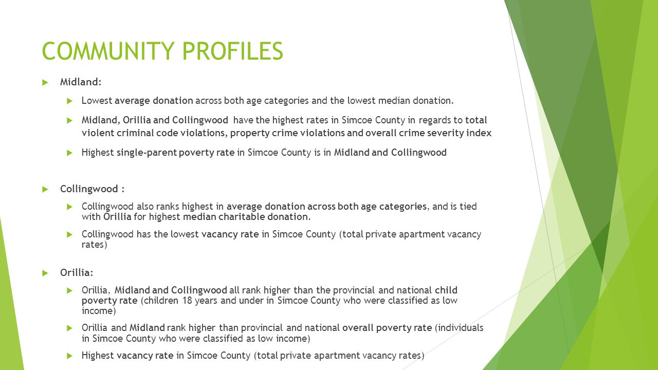 COMMUNITY PROFILES  South Simcoe:  Total violent criminal code violations, property crime violations and overall crime severity index rates are lowest in South Simcoe (as compared to other regions in Simcoe County)  Bradford West Gwillimbury, Essa Township and Midland all rank higher than the provincial rate but still fall below the national elderly poverty rate (seniors 65+ in Simcoe County who were classified as low income)  Barrie:  Barrie's youth unemployment rate for ages 15-24 was higher than the 2006 rate and in 2011 was higher than the provincial and national rates  Barrie is the safest city in Canada in 2014.