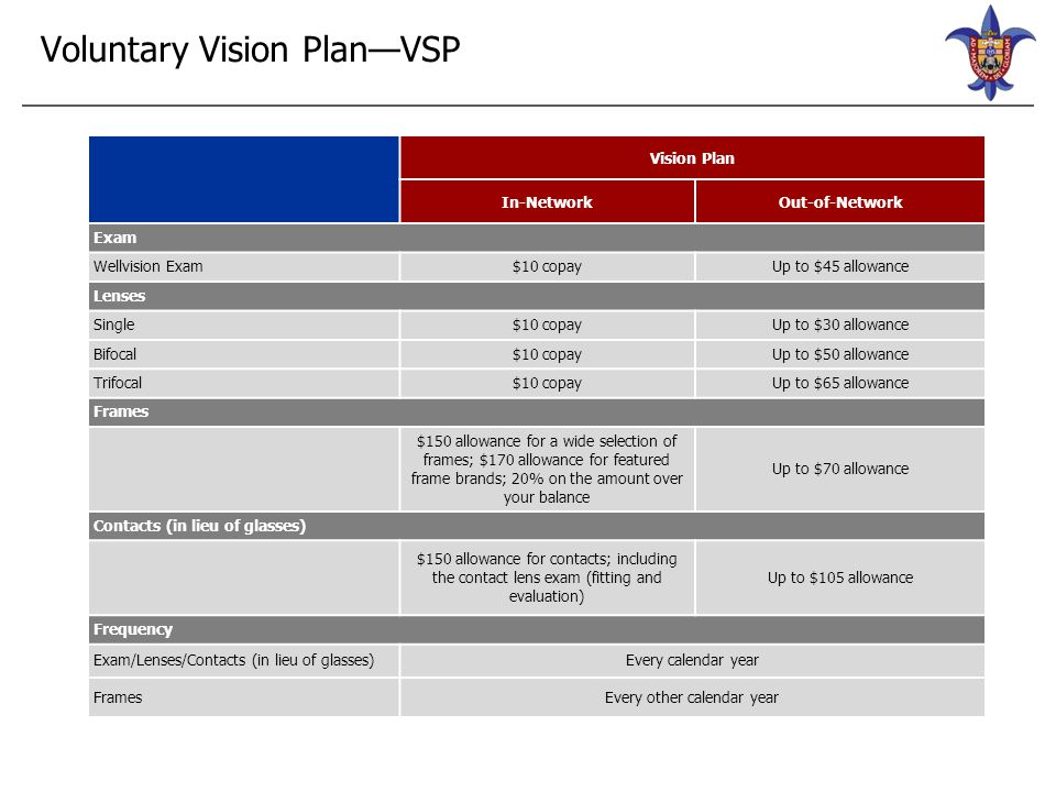 2015 Vision Contributions Vision Plan Monthly Employee Only $7.02 Employee and Spouse $12.76 Employee and Child(ren) $13.38 Family $20.33 Bi-Weekly Employee Only $3.24 Employee and Spouse $5.89 Employee and Child(ren) $6.18 Family $9.54
