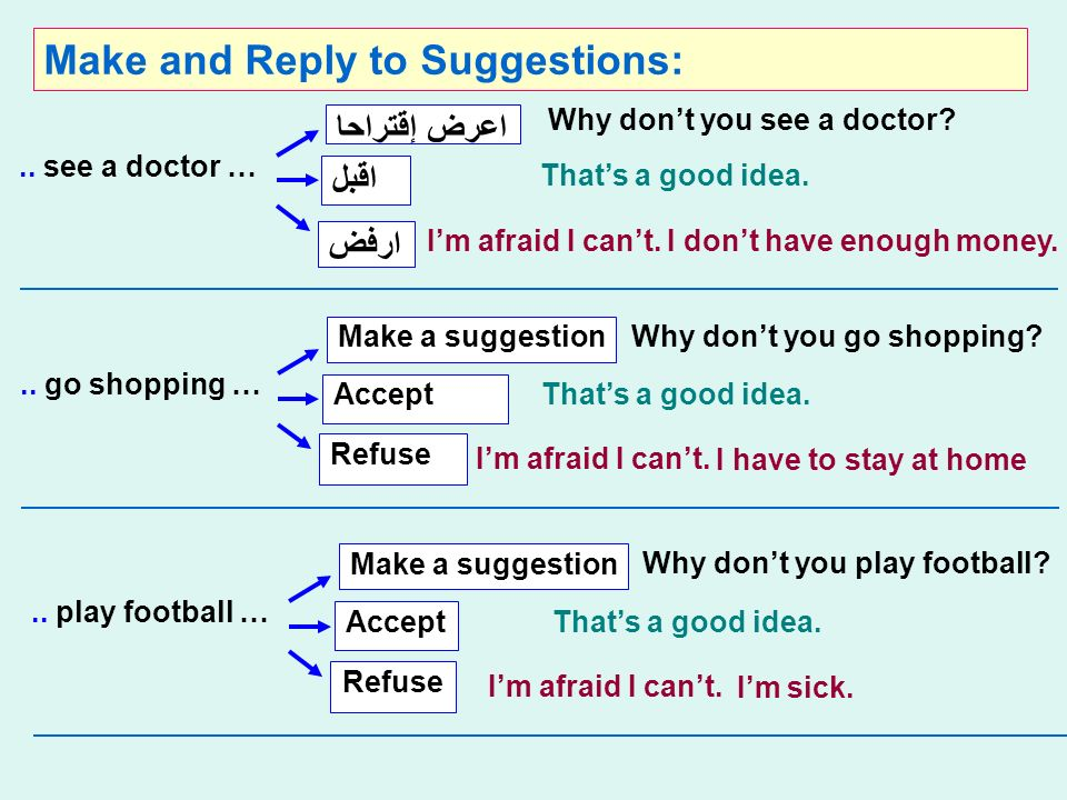 Make and Reply to Suggestions: Why dont you see a doctor?..
