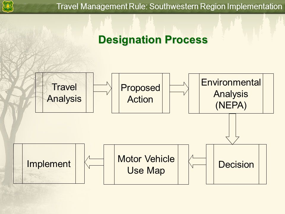 Travel Management Rule: Southwestern Region Implementation Exemptions from Designated Routes Aircraft Watercraft Over-the-snow Limited Administrative Use Emergency Purposes National Defense purposes Law Enforcement purposes Use specifically authorized under a written authorization (e.g.