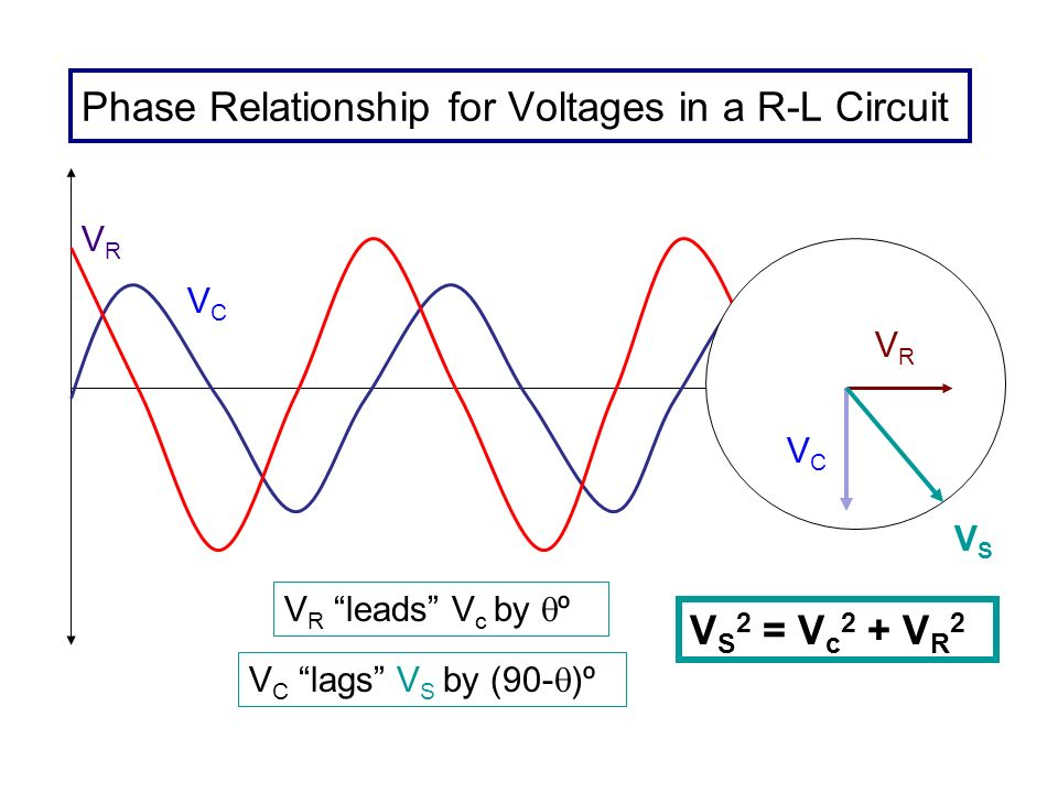 Impedence (Z) The combined effect of resistance and reactance in a circuit.