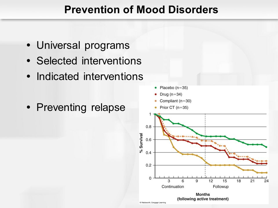Psychological Treatment of Bipolar Disorders Management of interpersonal problems Increase medication compliance Interpersonal and Social Rhythm Therapy Family-focused treatment