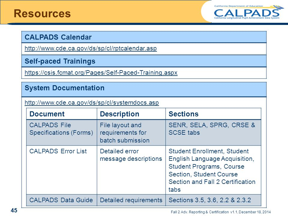 System Documentation http://www.cde.ca.gov/ds/sp/cl/systemdocs.asp 46 Resources DocumentDescriptionSections CALPADS Code SetsDetailed list and description of code values CALPADS Valid Code Combinations Detailed valid code combination list CBEDS Assignment/Course Code Mapping Mapping of old CBEDS assignments to new state course codes Fall 2 Adv.
