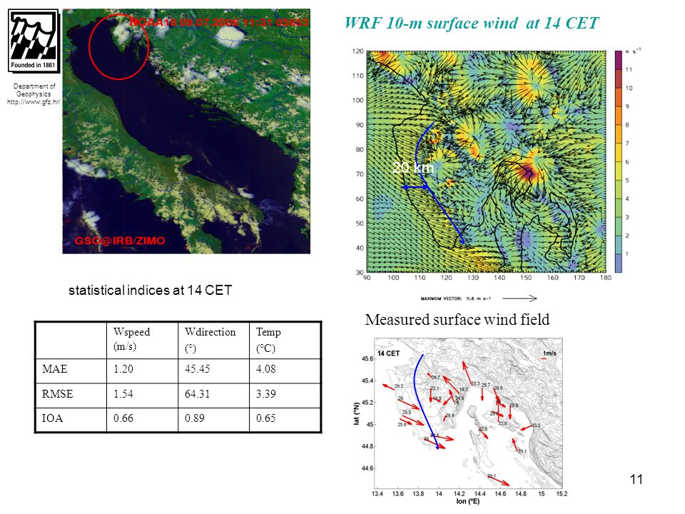 12 Department of Geophysics http://www.gfz.hr/ Results - large-scale NE wind enhanced the SB at the southeastern Istrian coast - prevented deeper penetration of the dominant western SB over the peninsula - convergence zone is not moved to east too much - indication for the superposition between SB front and outflow below Cb along convegence zone - Sb weaker after the storm; - Cb act destrucive on the air-sea temp.