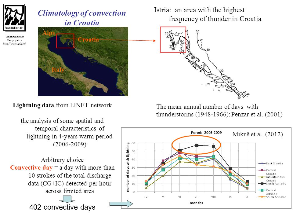 5 Department of Geophysics http://www.gfz.hr/ Above northeastern Adriatic  the most common summer weather types during convective days:  non-gradient (NG) pressure conditions & low pressure pattern (C, T)  the peak in daytime convective activity during NG weather type  in July  in 82% of overall days with convective activity 3 dominant large-scale wind regimes  SW, NE, NW Mikuš et al.