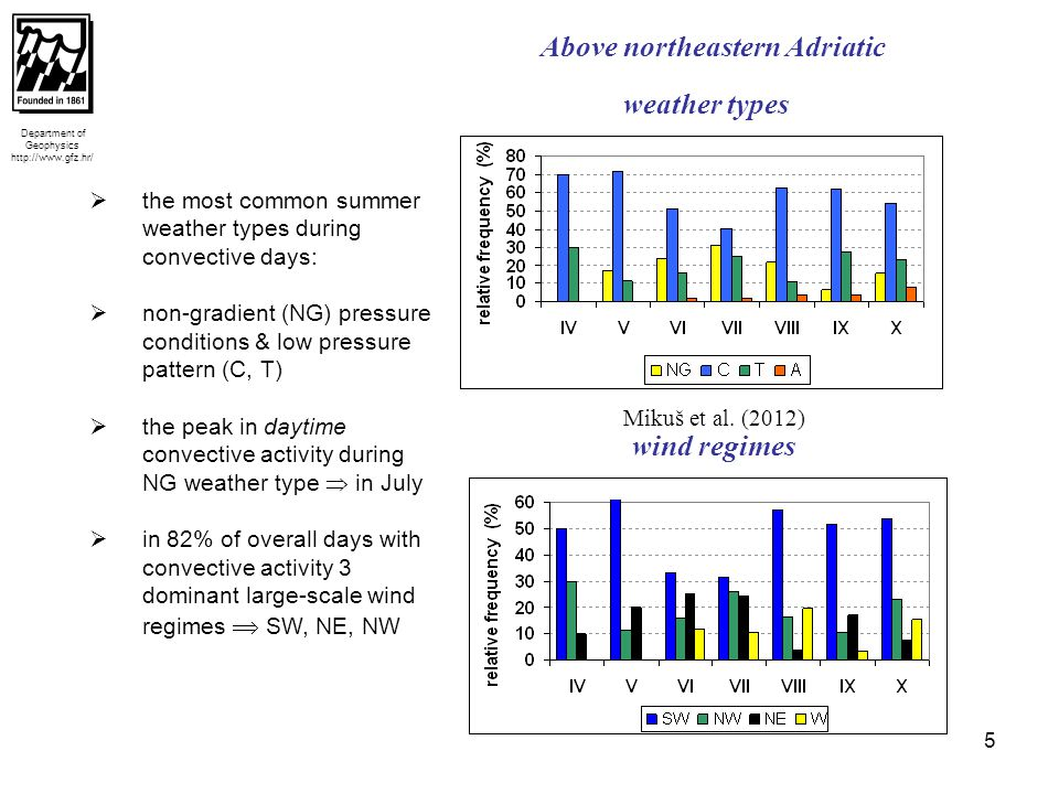 6 Department of Geophysics http://www.gfz.hr/ SB climatology over Istria ( 1997–2006) ∆T → prime peak in August, → secondary max in June due to dominance of daytime convection SLB frequency → max in August up to 65%of all summer days (June-September) Pazin hodograph Pula-airport  CW rotation of wind vectors  mean SB speed about 3.5 m/s  mean LB speed about 2 m/s  low steadiness of SB between 10-13 CET In average during summer At least every second day with SB
