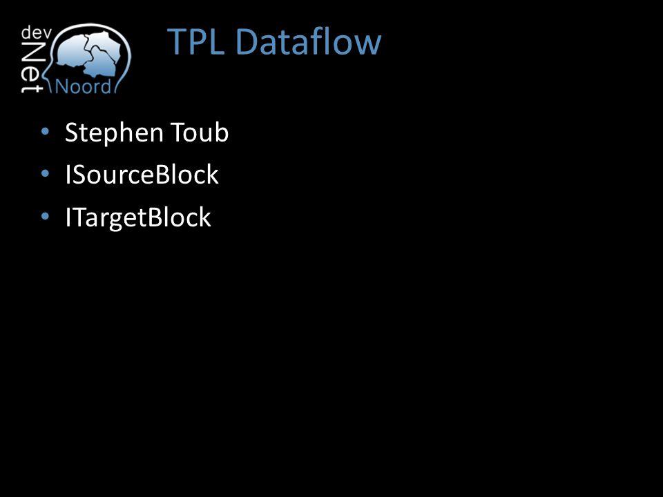 TPL Buffer Blocks