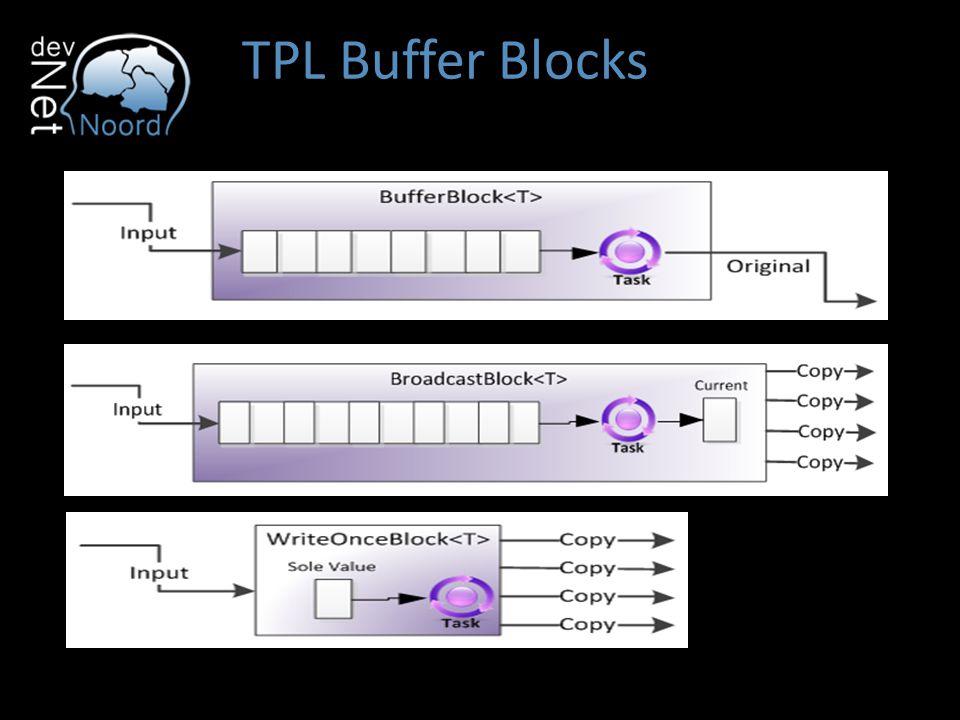TPL Dataflow Execution Blocks