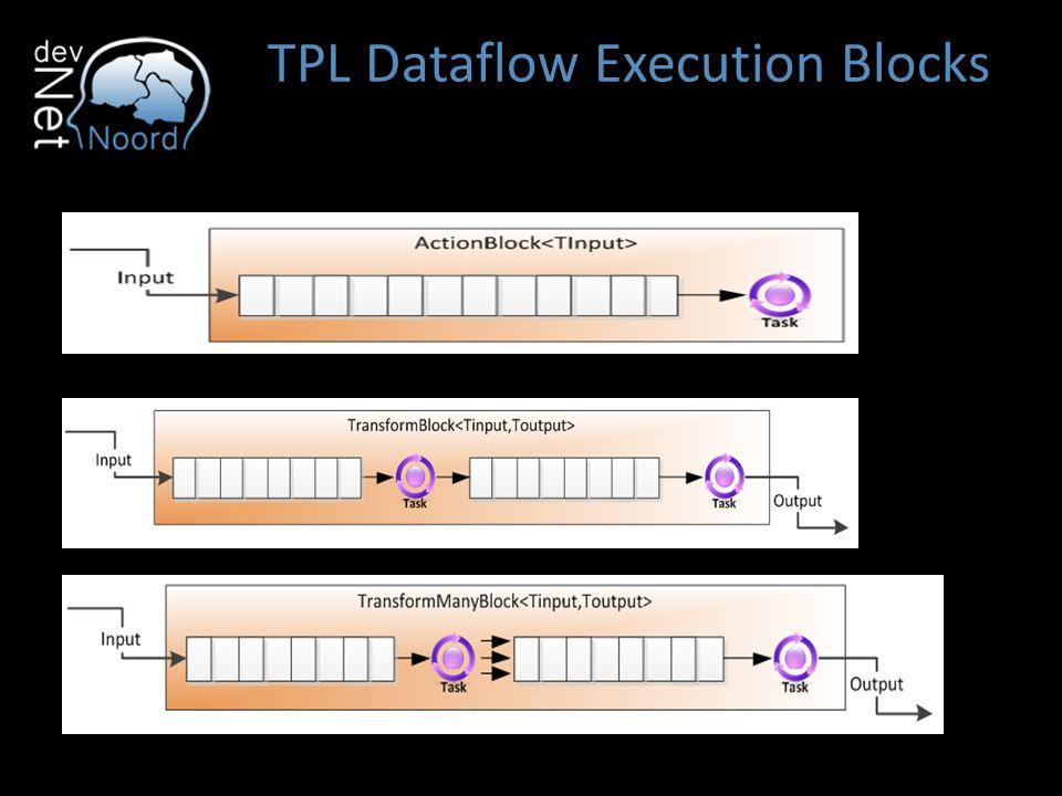 TPL Dataflow Join Blocks
