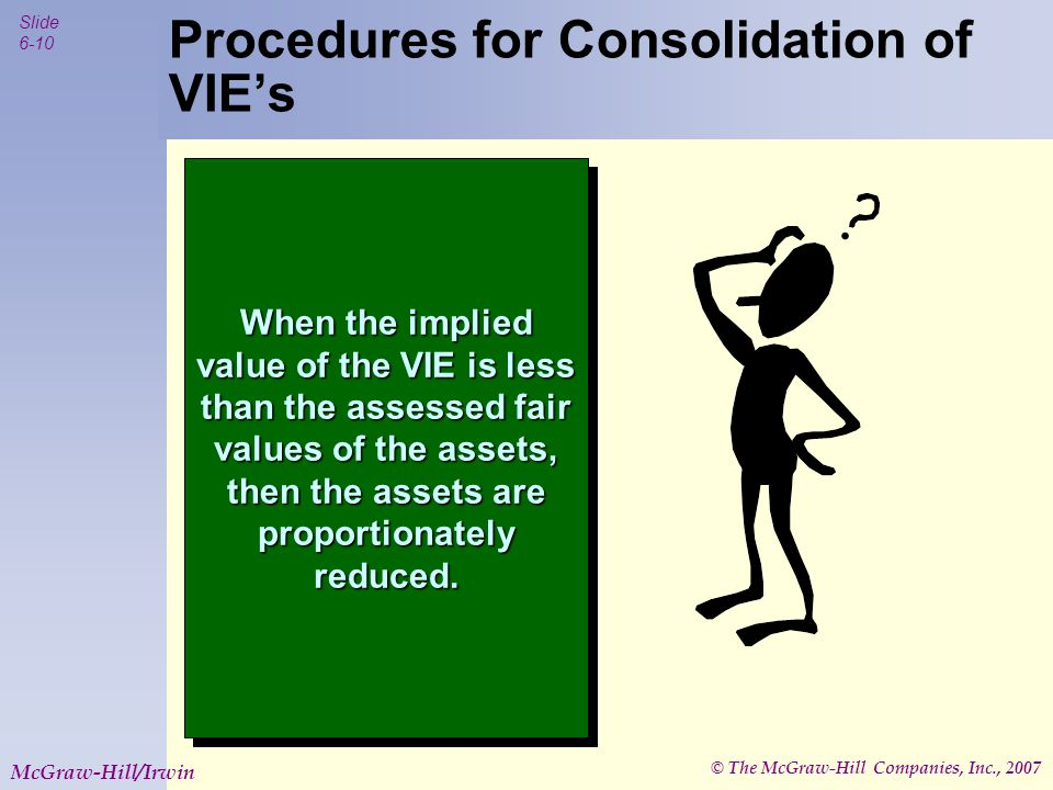 © The McGraw-Hill Companies, Inc., 2007 Slide 6-11 McGraw-Hill/Irwin Procedures for Consolidation of VIE's When the implied value of the VIE exceeds the assessed fair values of the assets, the difference is reported as a)Goodwill (if the VIE is a business) b)An extraordinary loss (if the VIE is not a business ) When the implied value of the VIE exceeds the assessed fair values of the assets, the difference is reported as a)Goodwill (if the VIE is a business) b)An extraordinary loss (if the VIE is not a business )