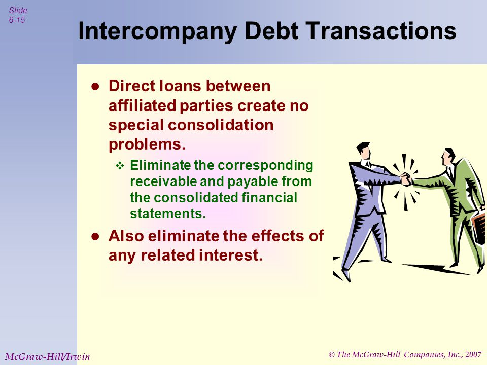 © The McGraw-Hill Companies, Inc., 2007 Slide 6-16 McGraw-Hill/Irwin Acquisition of Affiliate's Debt from an Outside Party (1) 80% Ownership Parent Sub (2) Assume the Sub issued bonds to outside investors.