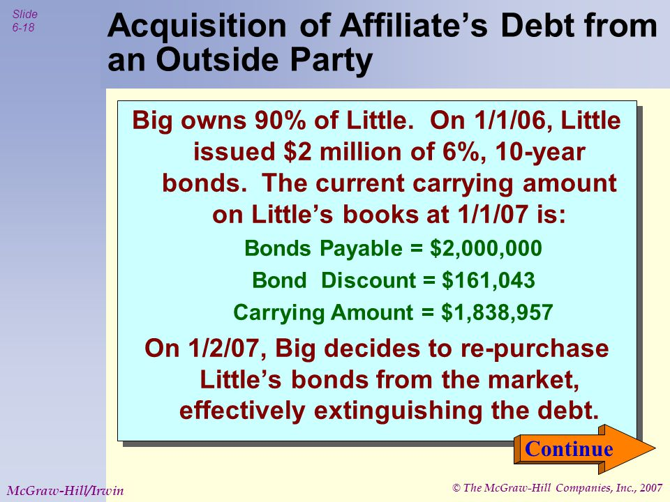 © The McGraw-Hill Companies, Inc., 2007 Slide 6-19 McGraw-Hill/Irwin On 1/2/07, the market rate is 5%, and Big pays $2,101,514 for the bonds.