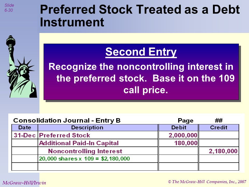 © The McGraw-Hill Companies, Inc., 2007 Slide 6-31 McGraw-Hill/Irwin So, what do we do when the Preferred Stock is viewed as Equity?