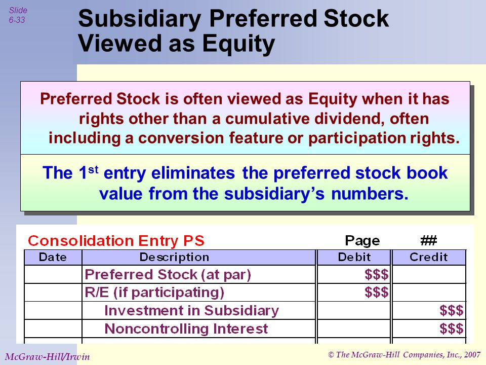 © The McGraw-Hill Companies, Inc., 2007 Slide 6-34 McGraw-Hill/Irwin Subsidiary Preferred Stock Viewed as Equity Preferred Stock is often viewed as Equity when it has rights other than a cumulative dividend, often including a conversion feature or participation rights.