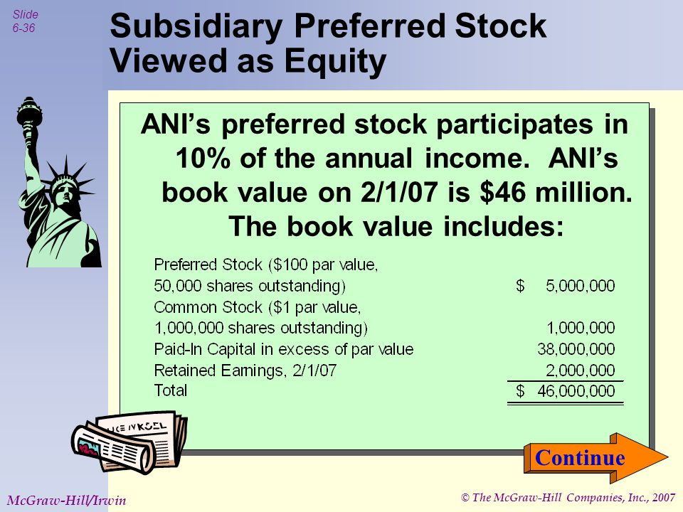 © The McGraw-Hill Companies, Inc., 2007 Slide 6-37 McGraw-Hill/Irwin Subsidiary Preferred Stock Viewed as Equity Continue First, determine how much of ANI's book value should be assigned to the preferred stock.
