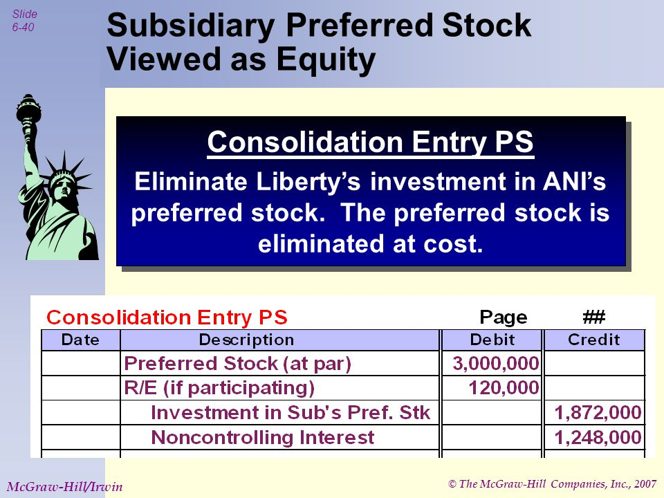 © The McGraw-Hill Companies, Inc., 2007 Slide 6-41 McGraw-Hill/Irwin Subsidiary Preferred Stock Viewed as Equity .