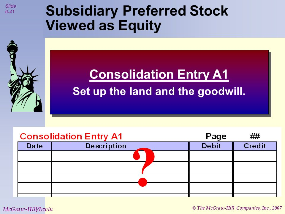 © The McGraw-Hill Companies, Inc., 2007 Slide 6-42 McGraw-Hill/Irwin Subsidiary Preferred Stock Viewed as Equity Consolidation Entry A1 Set up the land and the goodwill.