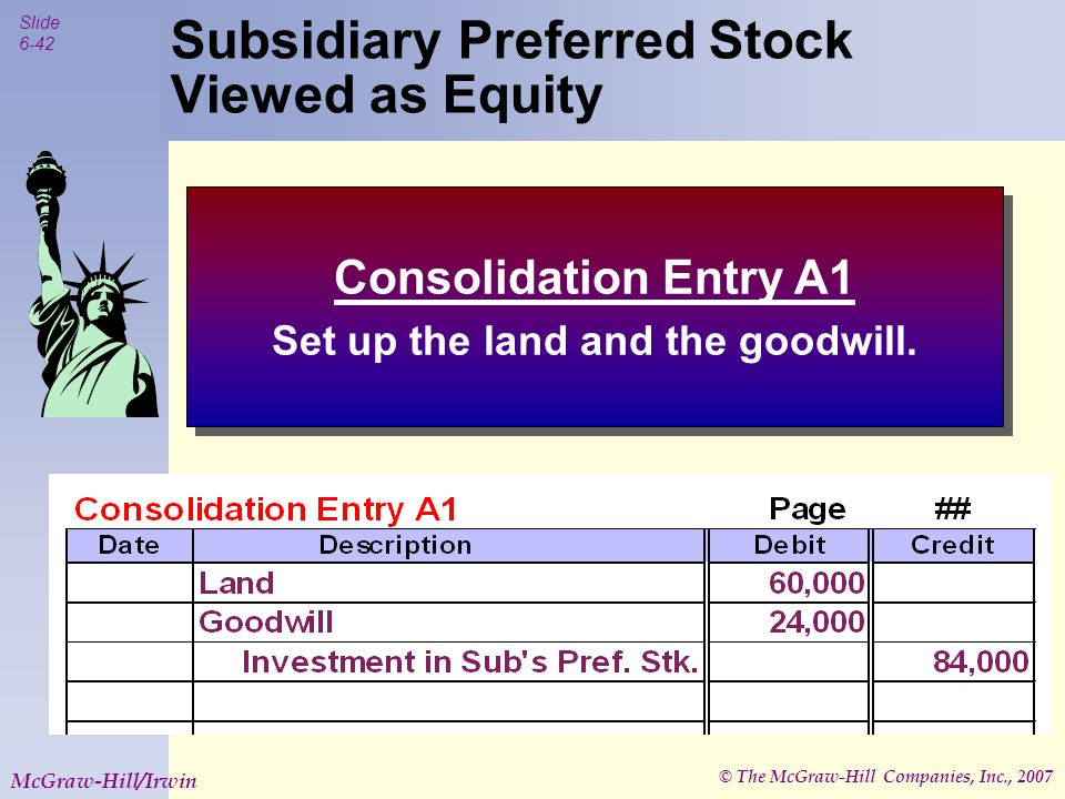 © The McGraw-Hill Companies, Inc., 2007 Slide 6-43 McGraw-Hill/Irwin Consolidated Statement of Cash Flows consolidated consolidated The consolidated statement of cash flows is based on the consolidated balance sheet and the consolidated income statement.