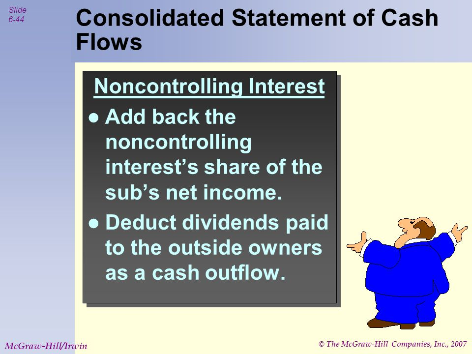 © The McGraw-Hill Companies, Inc., 2007 Slide 6-45 McGraw-Hill/Irwin Amortization Add any amortizations and FV allocations to Consolidated Net Income.