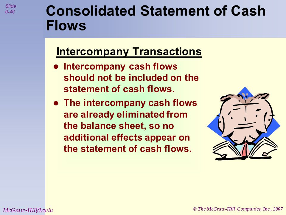 © The McGraw-Hill Companies, Inc., 2007 Slide 6-47 McGraw-Hill/Irwin Consolidated Earnings Per Share If potentially dilutive items exist on the sub's own financial statements, then the portion of the sub's net income included in consolidated net income may not be appropriate for the computation of consolidated earnings per share.