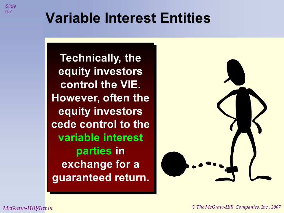 © The McGraw-Hill Companies, Inc., 2007 Slide 6-8 McGraw-Hill/Irwin Procedures for Consolidation of VIE's Valuations of assets, liabilities, and noncontrolling interest should be based on FV, except for two notable exceptions.