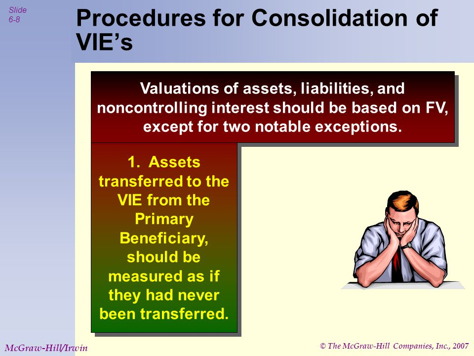© The McGraw-Hill Companies, Inc., 2007 Slide 6-9 McGraw-Hill/Irwin Procedures for Consolidation of VIE's Valuations of assets, liabilities, and noncontrolling interest should be based on FV, except for two notable exceptions.