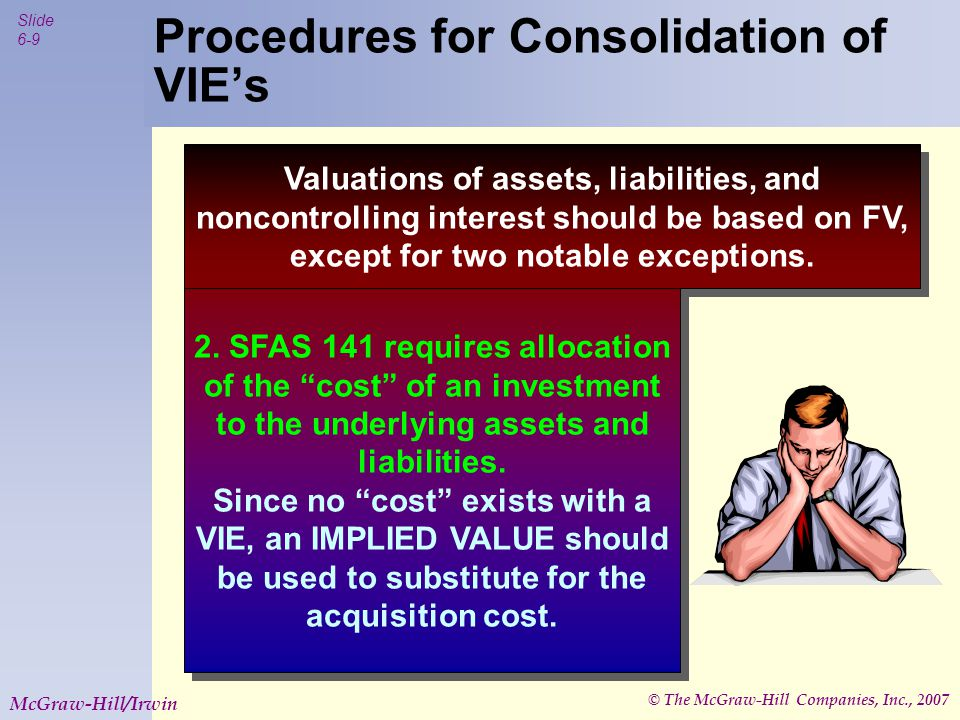 © The McGraw-Hill Companies, Inc., 2007 Slide 6-10 McGraw-Hill/Irwin Procedures for Consolidation of VIE's When the implied value of the VIE is less than the assessed fair values of the assets, then the assets are proportionately reduced.