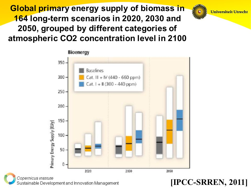 Copernicus Institute Sustainable Development and Innovation Management IEA Biofuel Roadmap Global biofuel supply grows from 2.5 EJ today to 32 EJ in 2050 Large-scale deployment of advanced biofuels will be vital to meet the roadmap targets Final energy (EJ)