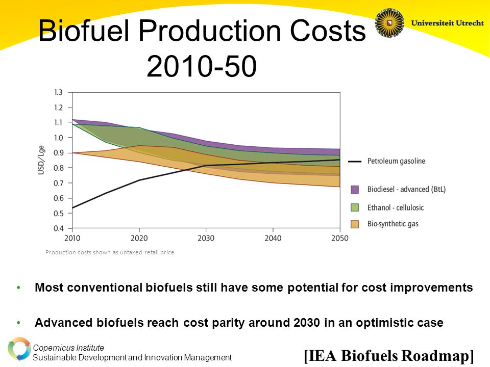 Copernicus Institute Sustainable Development and Innovation Management Biomass supply and demand in 2020 [Hoefnagels et al, UU/Task 40, 2011]