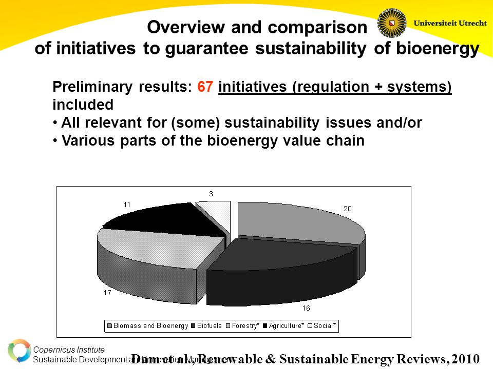 Copernicus Institute Sustainable Development and Innovation Management overview and comparison of sustainability certification schemes 28 initiatives cover the sustainability of biofuels From which 17 are developing principles IEA Task 40 Dam et al., Renewable & Sustainable Energy Reviews, 2010