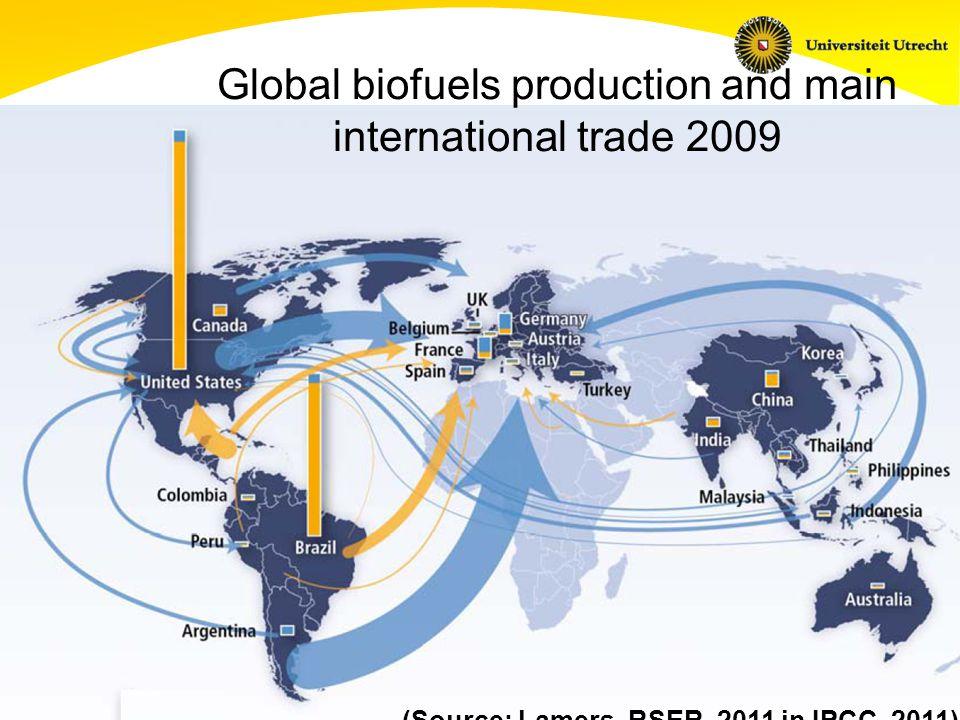 Copernicus Institute Sustainable Development and Innovation Management European pellet markets N.