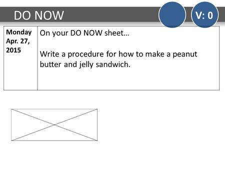 DO NOW V: 0 Monday Apr. 27, 2015 On your DO NOW sheet… Write a procedure for how to make a peanut butter and jelly sandwich.