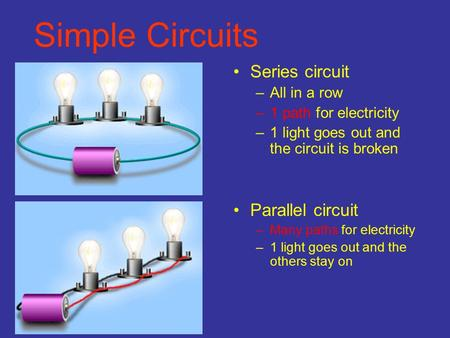 Simple Circuits Series circuit –All in a row –1 path for electricity –1 light goes out and the circuit is broken Parallel circuit –Many paths for electricity.