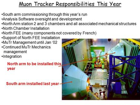 Muon Tracker Responsibilities This Year South arm commissioning through this year's run Analysis Software oversight and development North Arm station 2.