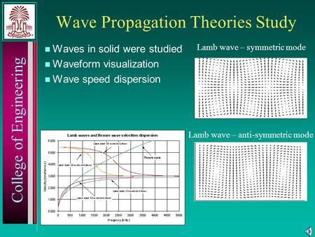 Wave Propagation Theories Study
