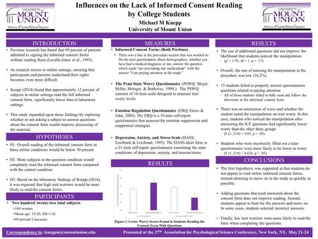 INTRODUCTION HYPOTHESES MEASURES RESULTS Correspondence to: at the 27 th Association for Psychological Science Conference,