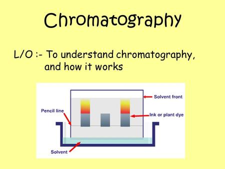 Chromatography L/O :- To understand chromatography, and how it works.