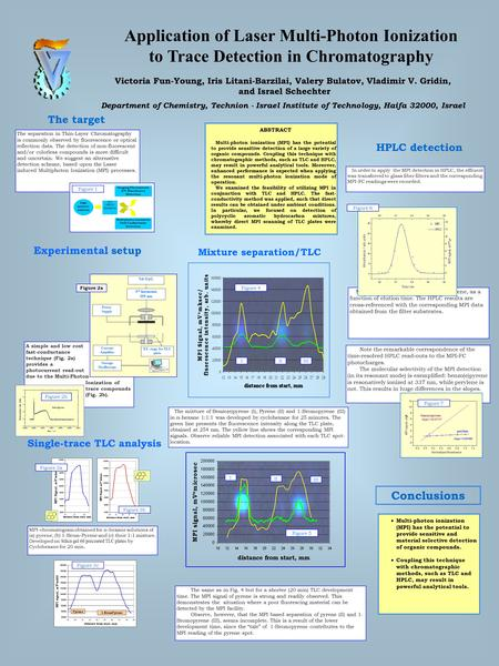 Application of Laser Multi-Photon Ionization to Trace Detection in Chromatography Victoria Fun-Young, Iris Litani-Barzilai, Valery Bulatov, Vladimir V.