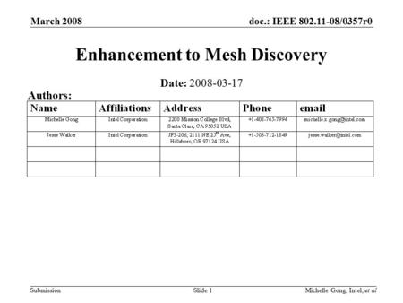 Doc.: IEEE 802.11-08/0357r0 Submission March 2008 Michelle Gong, Intel, et alSlide 1 Enhancement to Mesh Discovery Date: 2008-03-17 Authors: