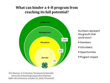 Leadership Management Education Service What can hinder a 4-H program from reaching its full potential? Kim Reaman, 4-H Volunteer Development Specialist.
