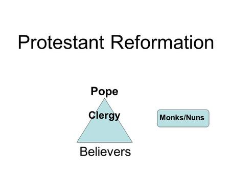 Protestant Reformation Pope Believers Clergy Monks/Nuns.
