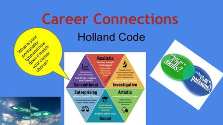 Career Connections Holland Code What is your personality type and how does it match your career choice?